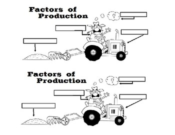 Factors of Production Interactive Notes
