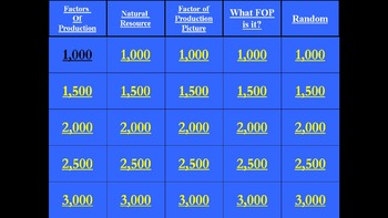 Factors of Production Jeopardy Review Game