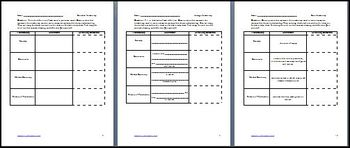 Factors of Production Lesson Plan and PowerPoint Bundle