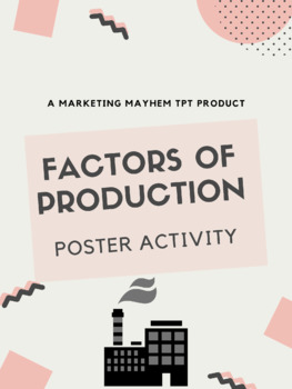Factors of Production Poster Activity