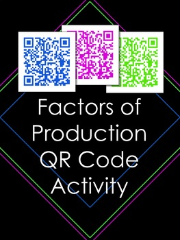 Factors of Production QR Code Scavenger Hunt