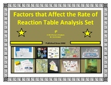 Factors that Affect the Rate of Reaction Table Analysis Set