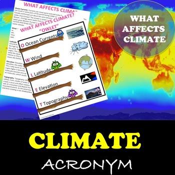 """Factors That Affect Climate """"Acronym"""""""
