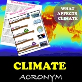 "Factors That Affect Climate ""Acronym"""