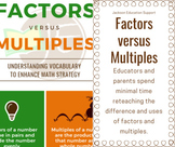 Factors versus Multiples (Infographic for understanding ma