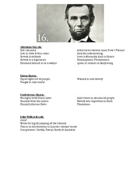 """Facts About Abraham Lincoln """"Cheat Sheet"""""""