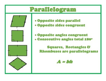 Facts About Quadrilaterals