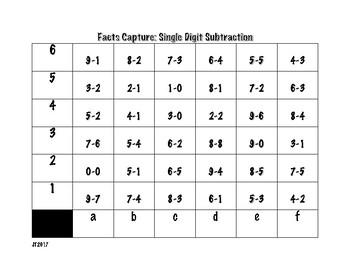Math Facts Capture: Single Digit Subtraction