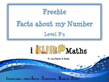 Facts about my Number
