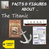 Facts & figures about the Titanic