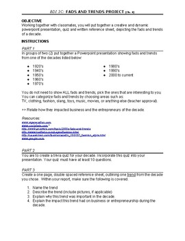 Fads and Trends - Business Assessment Task