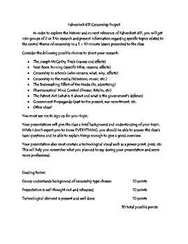 Fahrenheit 451 Censorship Presentation Group Project