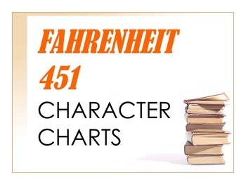 Fahrenheit 451 Characterization Charts