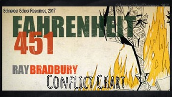 Fahrenheit 451: Conflict Chart Assignment/ Graphic Organizer
