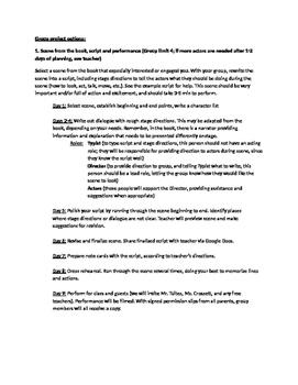 Fahrenheit 451 Culminating project