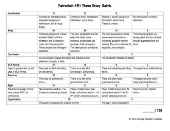 Fahrenheit 451 Final Essay: Analyzing Theme