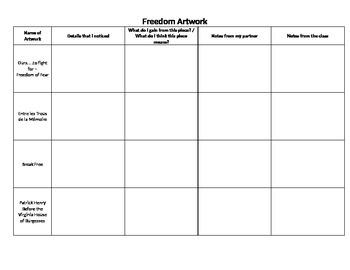 Fahrenheit 451 Freedom Pre-Reading Activity