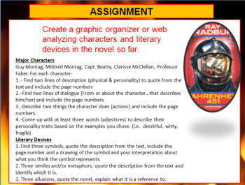 Fahrenheit 451 Introduction and Reading Guide