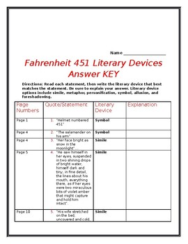 Fahrenheit 451 Literary Devices