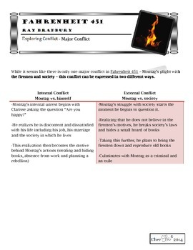 Fahrenheit 451 Major and Minor Conflict Analysis Worksheets and Answer Key