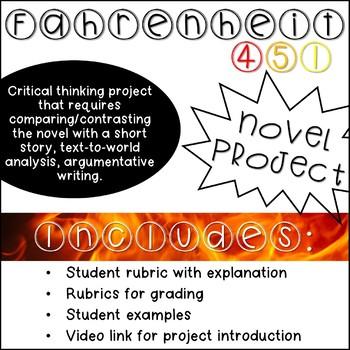 Fahrenheit 451 Novel Project