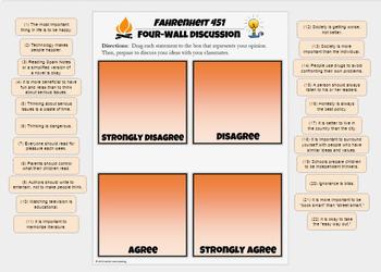 Fahrenheit 451 Pre-Reading and Response Bundle
