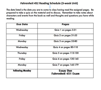Fahrenheit 451 Quizzes with Answers