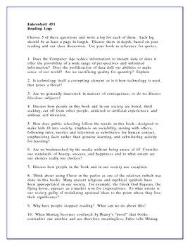 Fahrenheit 451 Reflective Reading Log Assignment