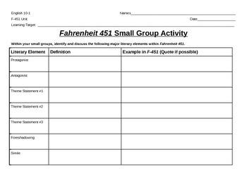 Fahrenheit 451 Small Group Activity