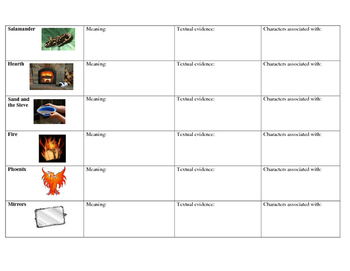 Fahrenheit 451 Symbol Organizer
