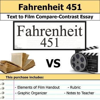 Fahrenheit 451 - Text to Film Essay Bundle