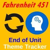Fahrenheit 451 Theme Tracker (End of Unit Theme Activity)