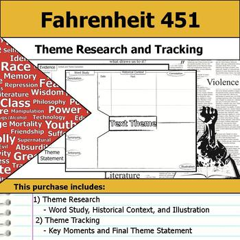 Fahrenheit 451 - Theme Tracking Notes -  Etymology & Context Research