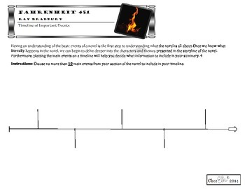 Fahrenheit 451 - Timeline of Important Events Worksheet (FREE!)