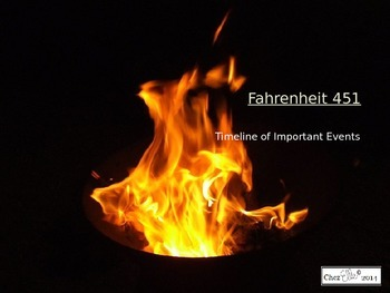 Fahrenheit 451 Timeline of Important Events (with FREE Worksheet!)