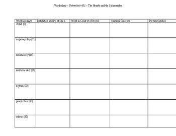 Fahrenheit 451 Vocabulary Worksheet - Part 1 The Hearth and the Salamander