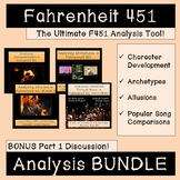 Fahrenheit 451 by Ray Bradbury MEGA-BUNDLE: Allusions, Arc
