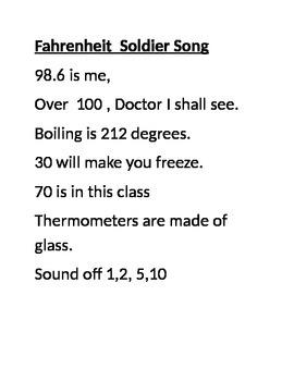 Fahrenheit Soldier Song
