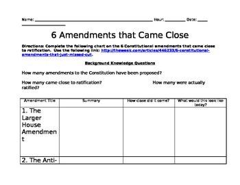 Failed Amendments Webquest