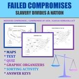 Failed Compromises Unit: Missouri Compromise, Compromise 1850, Kansas Nebraska