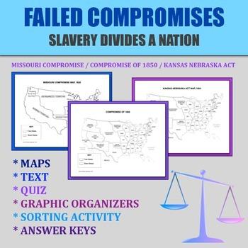 Failed Compromises Unit: Missouri Compromise, Compromise 1