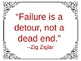 """Failures"" - Don't Give Up Bulletin Board/Power Point"