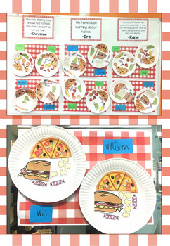 Fair Share Picnic - Fractions Lesson
