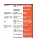 Fair Use Chart