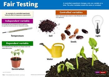 Fair testing