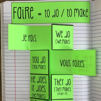 Faire Verb Conjugation Foldable: French Interactive Notebook