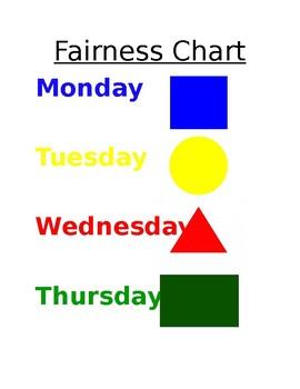Fairness Chart
