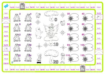 Fairy 2 and 10 Times Tables Games