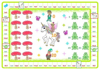 Fairy 2 and 5 Times Tables Games