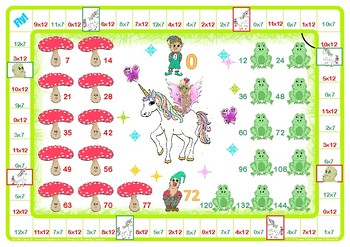 Fairy 7 and 12 Times Tables Games